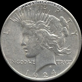 Authentic 1924 Peace Dollar – Obverse (Liberty)